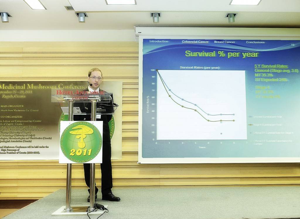 Neven Jakopovich presents the results of the study at the 6th International Medicinal Mushroom Conference in Zagreb, 2011. The conference was hosted and organized by Myko San company.